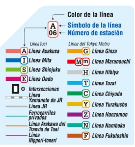 colores lineas metro tokio