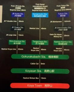 acceso tren hasta koyasan