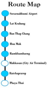 mapa Airport rail link Tailandia